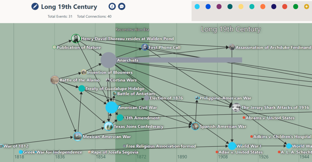 Shows a timeline created with ClioVis of the long 19th century with a smattering of interconnected dots with items like Battle of the Alamo, Treaty of Guadalupe Hidalgo, and Mexican-American War