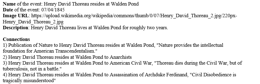 """Name of the event: Henry David Thoreau resides at Walden Pond Date of the event: 07/04/1845 Image URL: https://upload.wikimedia.org/wikipedia/commons/thumb/0/07/Henry_David_Thoreau_2.jpg/220px-Henry_David_Thoreau_2.jpg Description: Henry David Thoreau lives at Walden Pond for roughly two years.  Connections 1) Publication of Nature to Henry David Thoreau resides at Walden Pond, """"Nature provides the intellectual foundation for American Transcendentalism."""" 2) Henry David Thoreau resides at Walden Pond to Anarchists 3) Henry David Thoreau resides at Walden Pond to American Civil War, """"Thoreau dies during the Civil War, but of tuberculosis, not in a battle."""" 4) Henry David Thoreau resides at Walden Pond to Assassination of Archduke Ferdinand, """"Civil Disobedience is tragically misunderstood"""""""